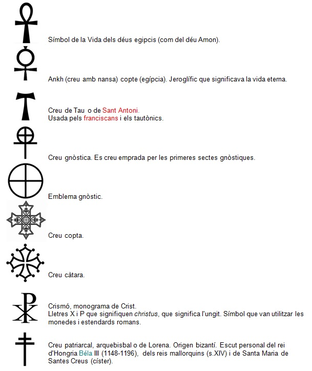 Del símbol de la vida a la creu