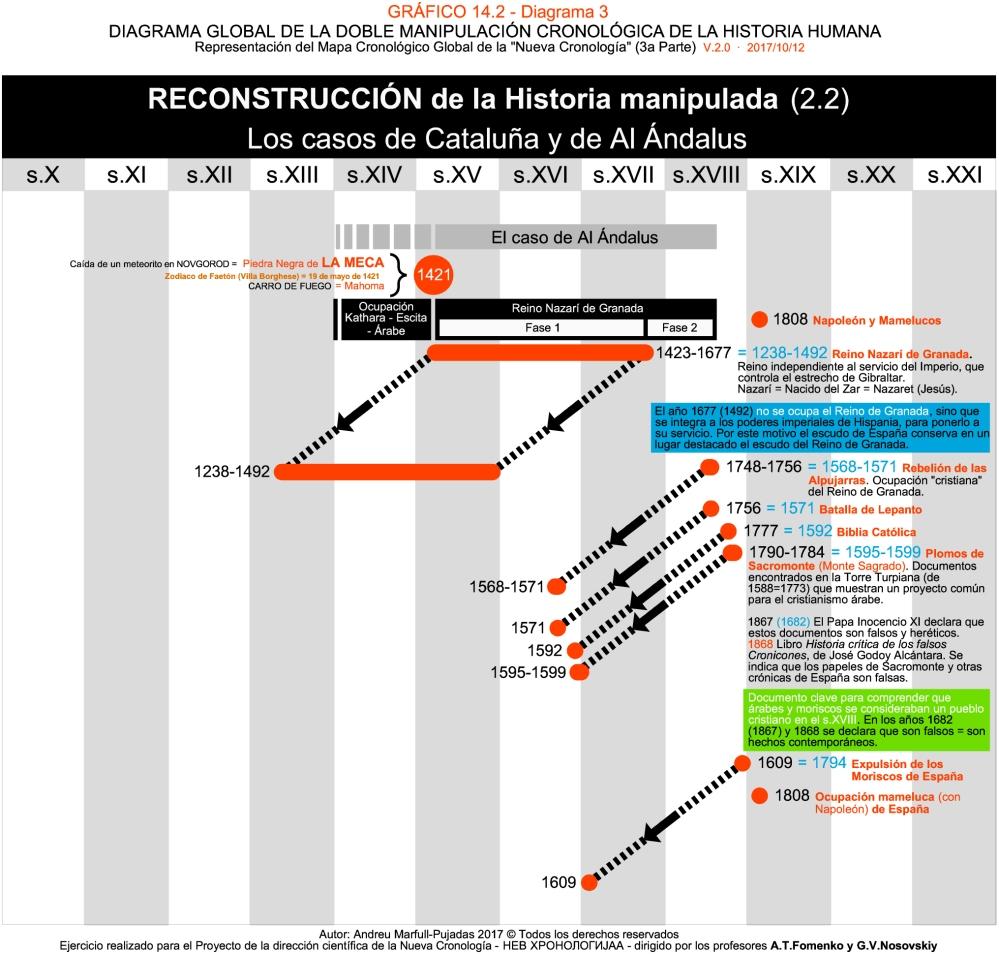 La colonización europea (al servicio del Imperio Romano) y el ...