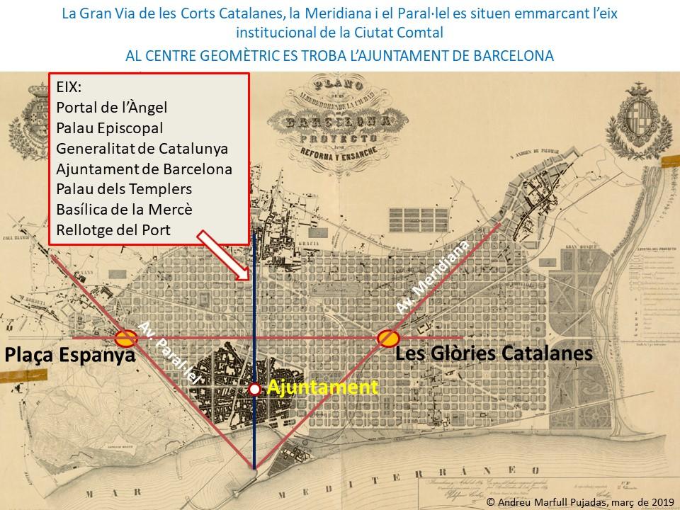 La geometria cabalística del pla de Barcelona