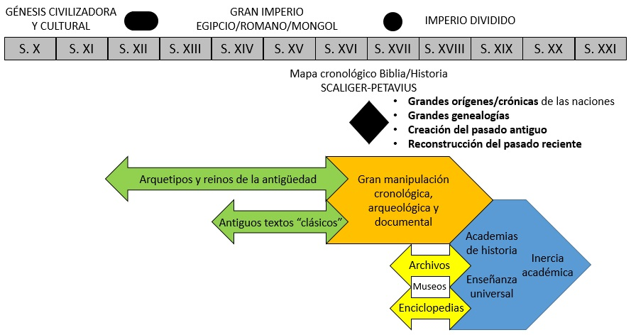Figura NC-H - MANIPULACIÓN cast